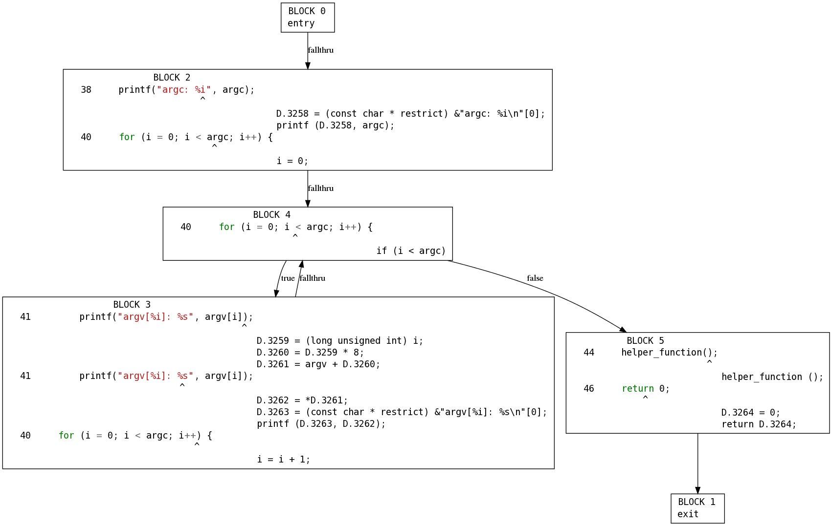 Working with functions and control flow graphs — gcc-python-plugin